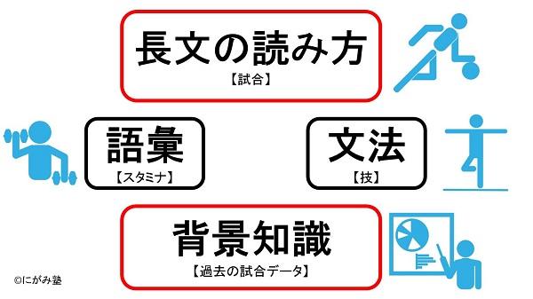 にがみ塾トレーニング表-1.JPG