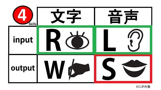 4skills.jpg (550×309pxl)-SLR-2.jpg